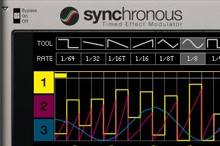 Frequency Split Synchronous