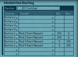 The Combinator's Modulation Routings for the Thor device (CV Switcher)