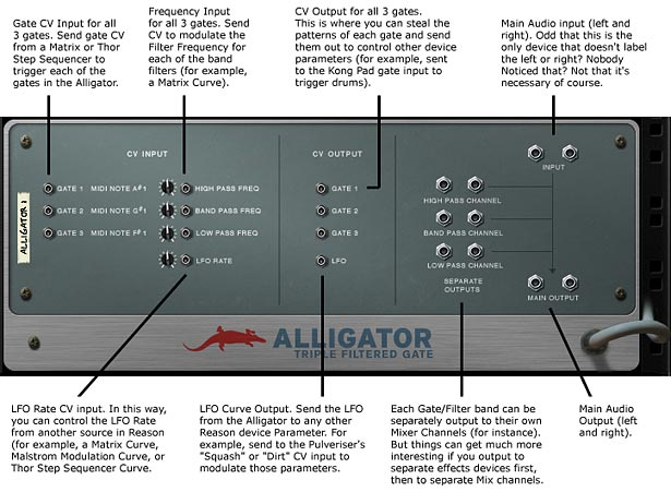 The back of the Alligator device with an explanation of the CV and Audio inputs and outputs.