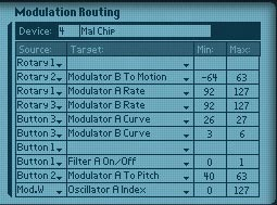 The Combinator's Modulation Routing settings for the Malstrom, which were used in the Chiptune Emulator A patch from the Reason 6 FSB